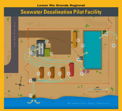 desalination Water for Oil   Japan Has Low Electric Using Desalination Plant