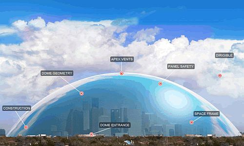 The Houston Dome is supposed to protect the city from 5-degree hurricanes