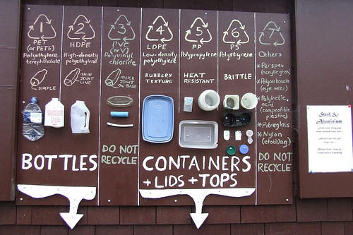Recycling plastic Plastic Recycling 101