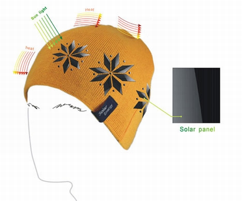 solar hat concept Concept For Solar Powered Hat and Gloves to Warm You in The Winter