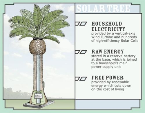 solar tree Artificial Tree to Generate Energy From the Sun and the Wind