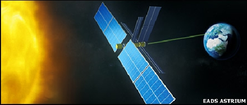 Solar Space Solar Satellite to Beam Energy to Earth Via Infrared Laser: Will We Finally See It?