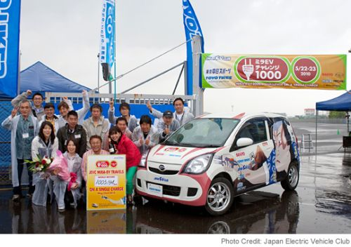 mira Mira EV breaks its own Guiness record, travels 1000 Kms on single recharge