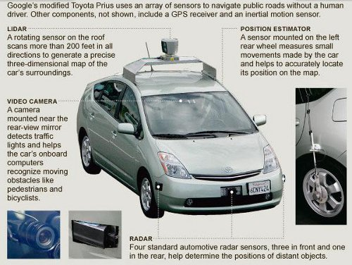 googlecar    Google Self Driving Robot Car is an Innovation to Note