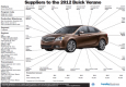 Buick Verano hybrid coming in 2015.jpg