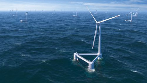 Floating Offshore US UK Deal for Floating Offshore Wind Turbines