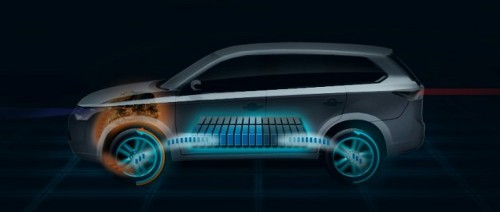 Mitsubishi Outlander Plug in hybrid to Roll Out in 2013 14