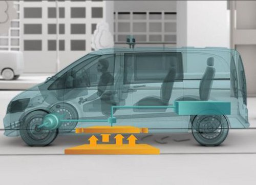 Induction in a car Primove Wireless Charging for E cars and Buses Arrives