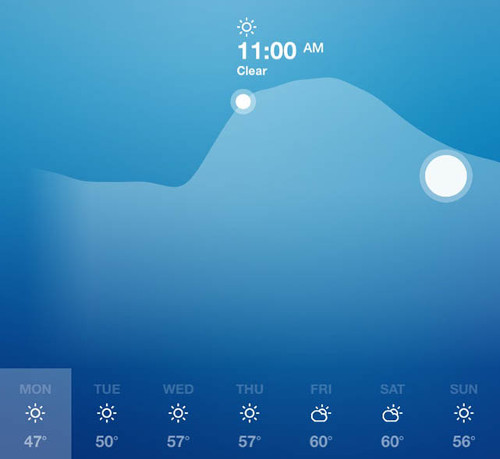 weatherornot Weather or Not Helps You Plan Your Calendar According to the Weather Forecast